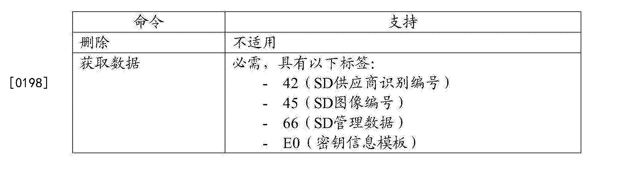 Figure CN104025507BD00253