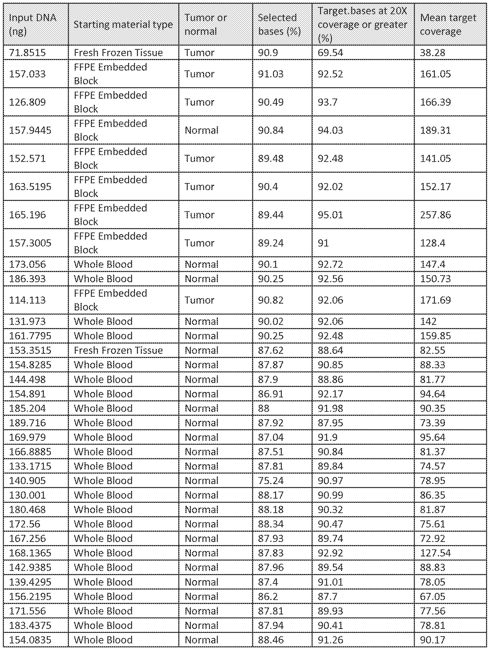 3b948586e WO2015013191A1 - Methods