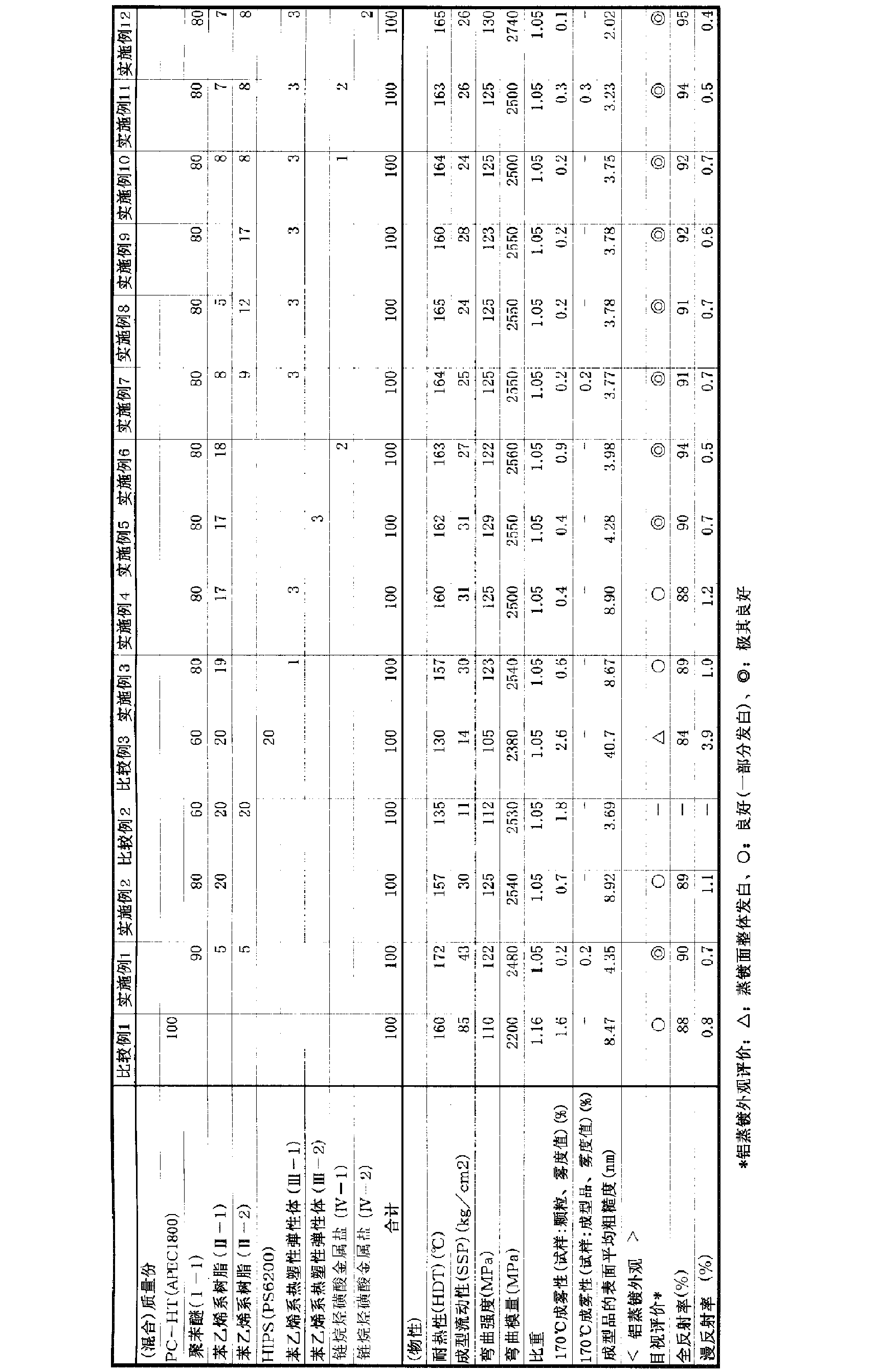 Figure CN102439090BD00211