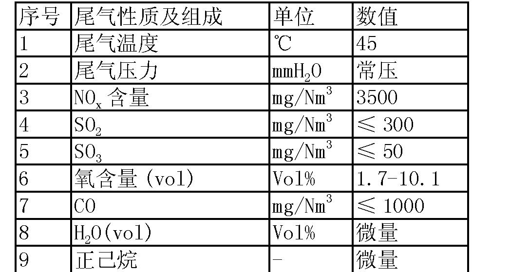 Figure CN103768918AD00061