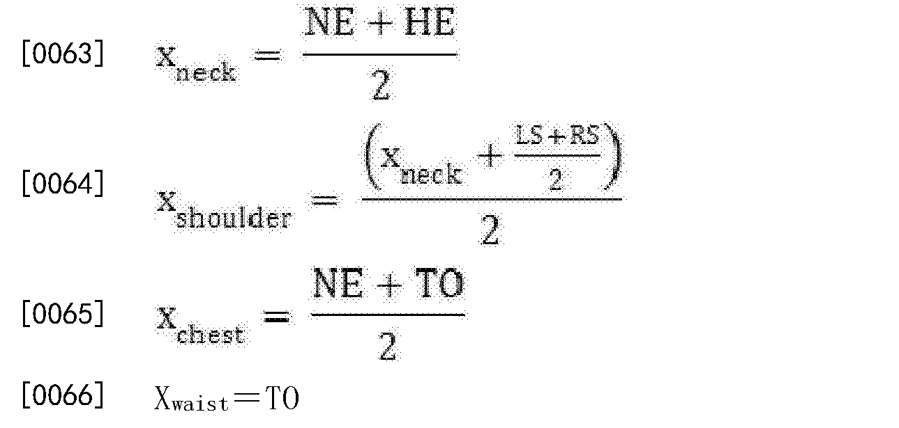 Figure CN107111833AD00105