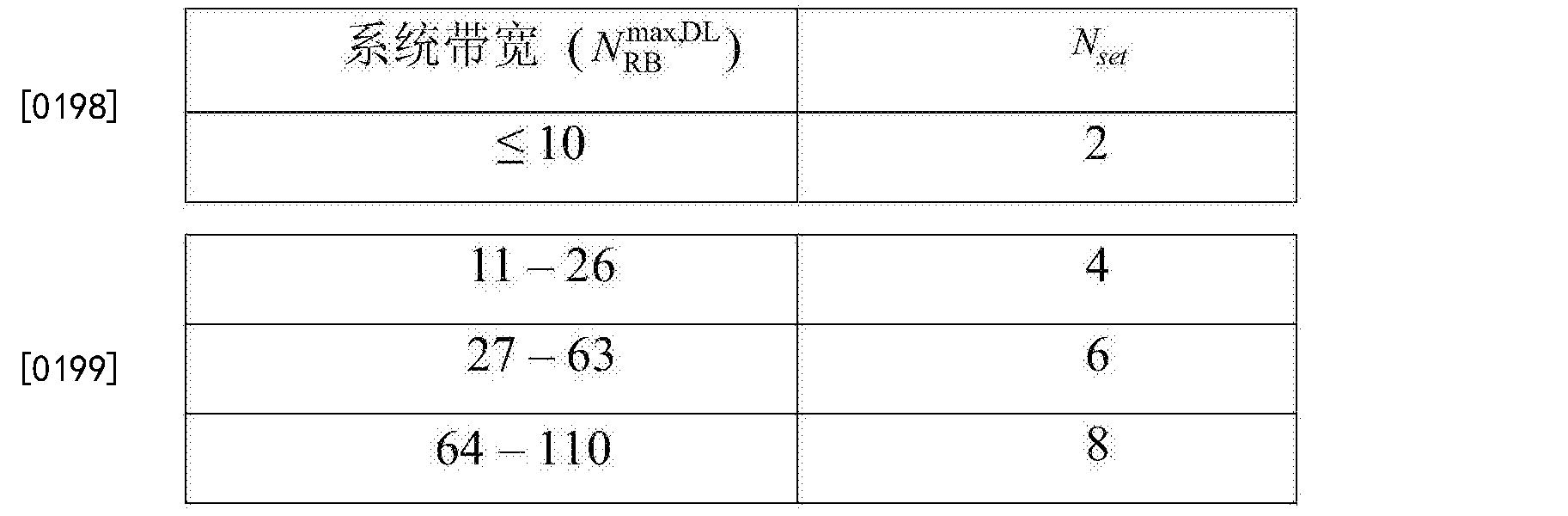 Figure CN104081709BD00287