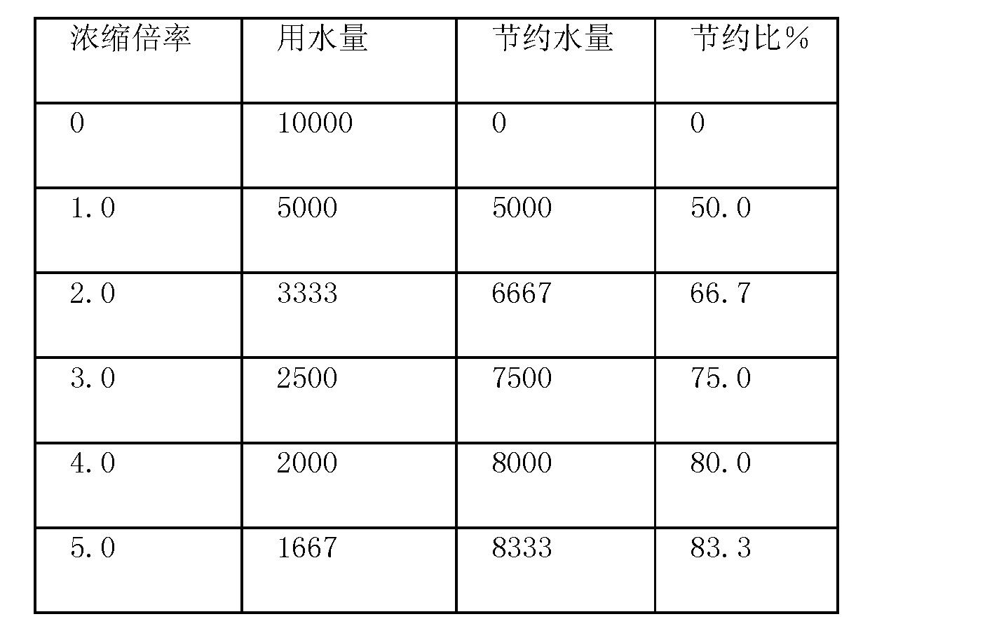 Figure CN101597119BD00061