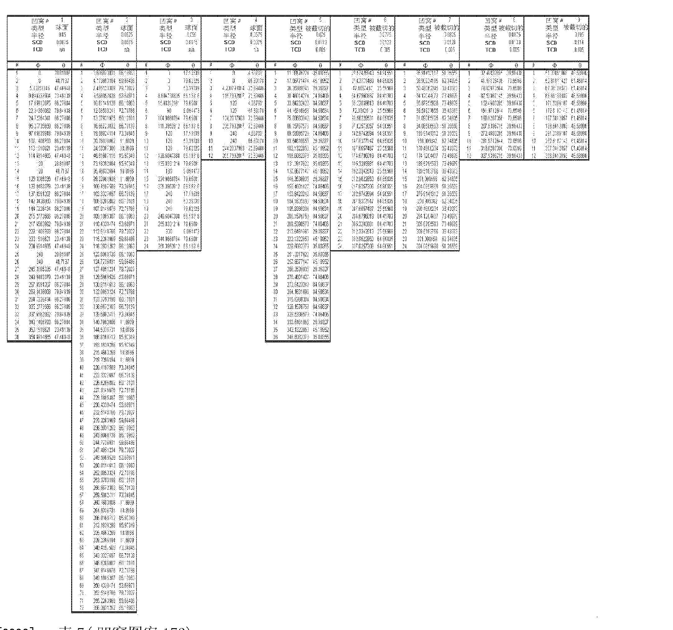 Figure CN102458589AD00231