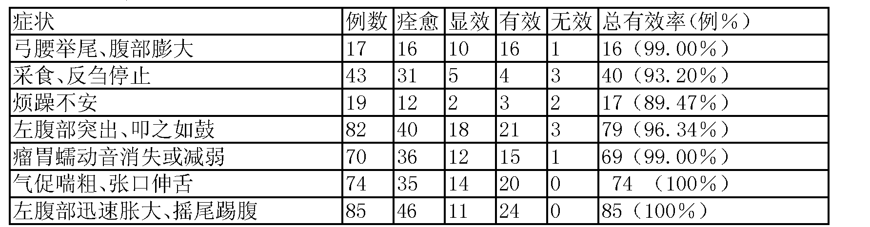 Figure CN102600417AD00081