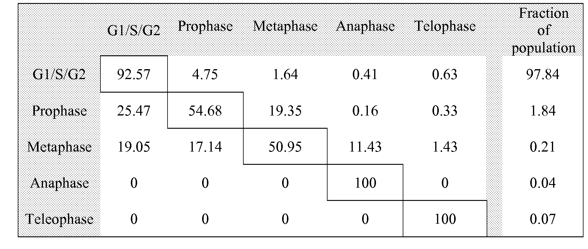 WO2015168026A2 - Method for label-free image cytometry