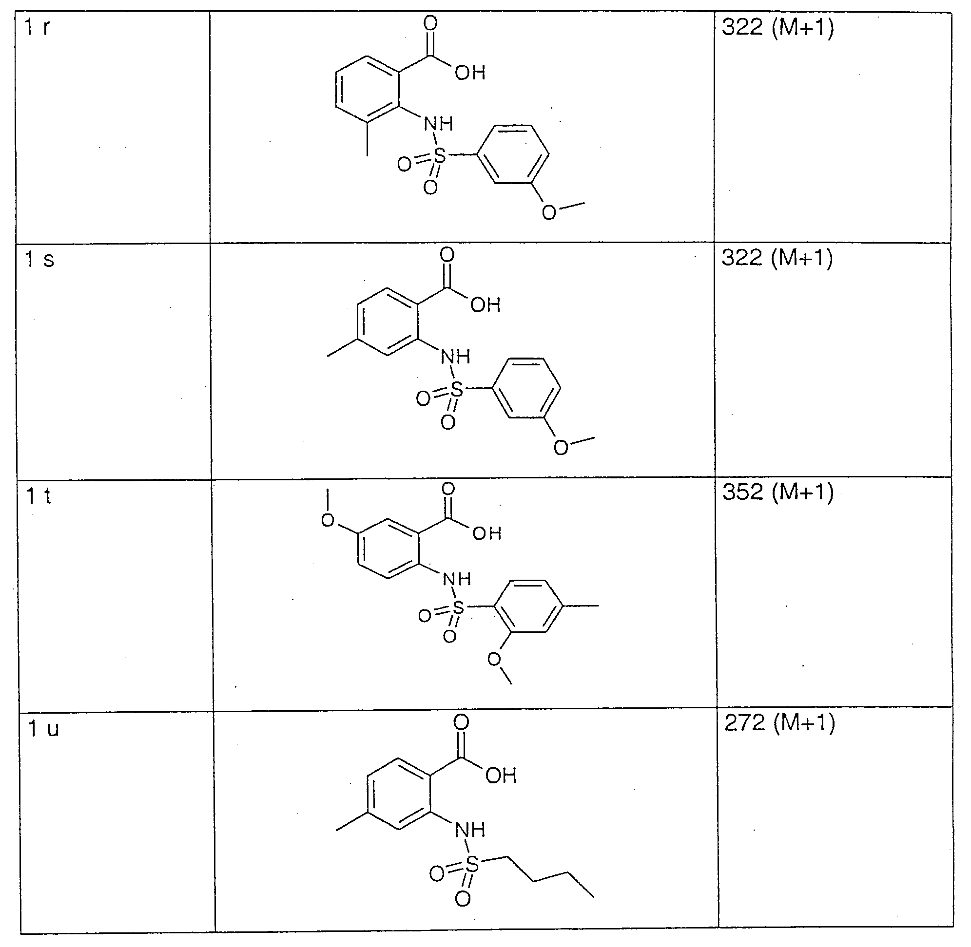 Figure 112003040364329-pct00030