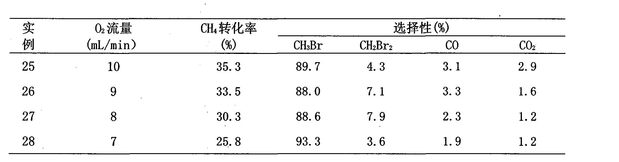 Figure CN101284232BD00102