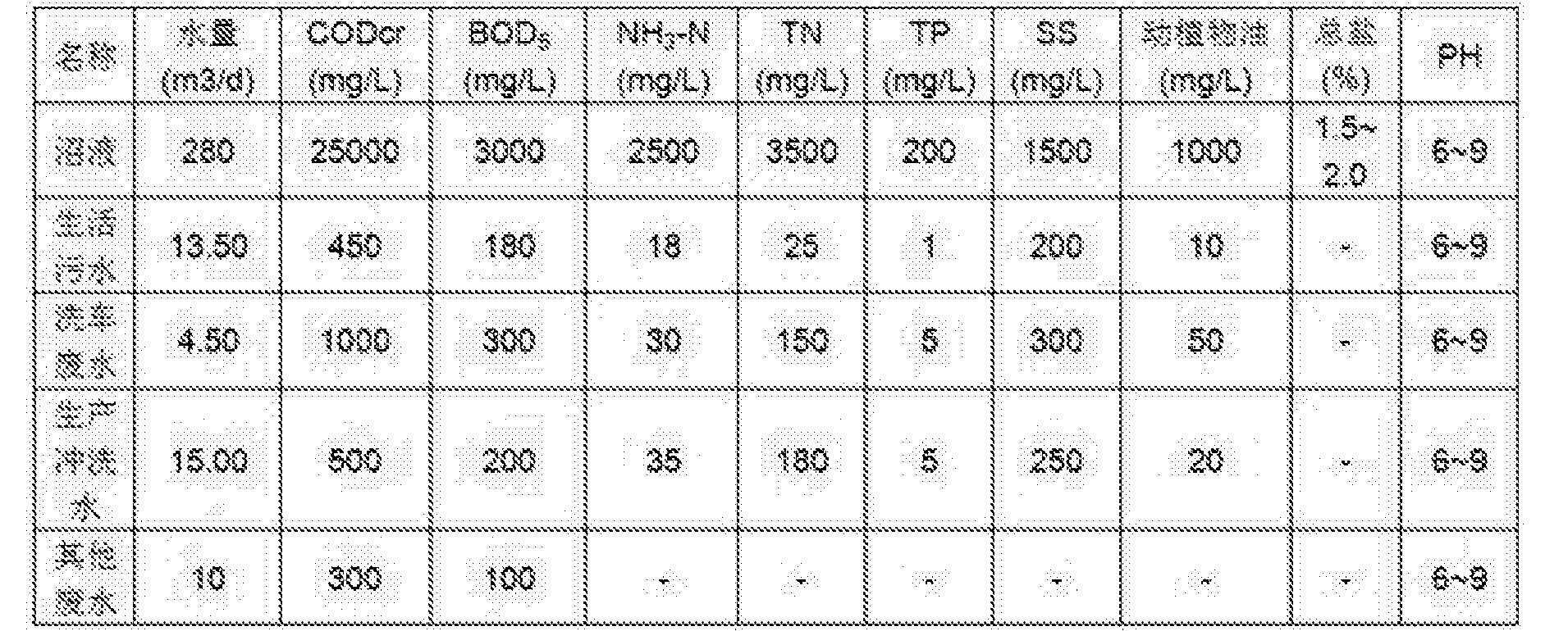 Figure CN105693014AD00061
