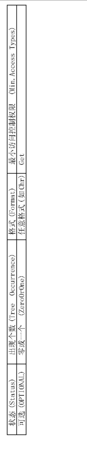 Figure CN101325509BD00151