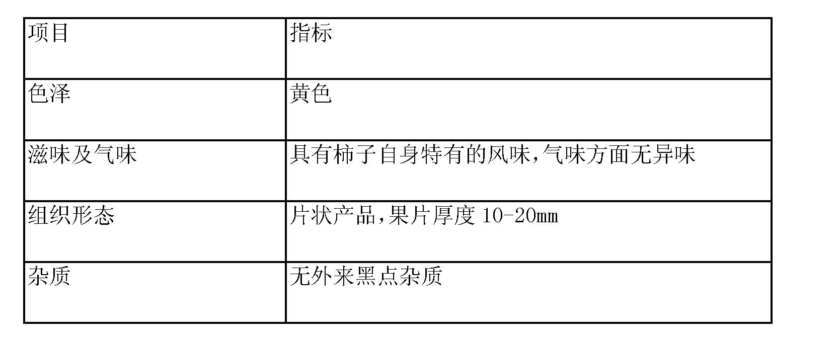 Figure CN103976120AD00061