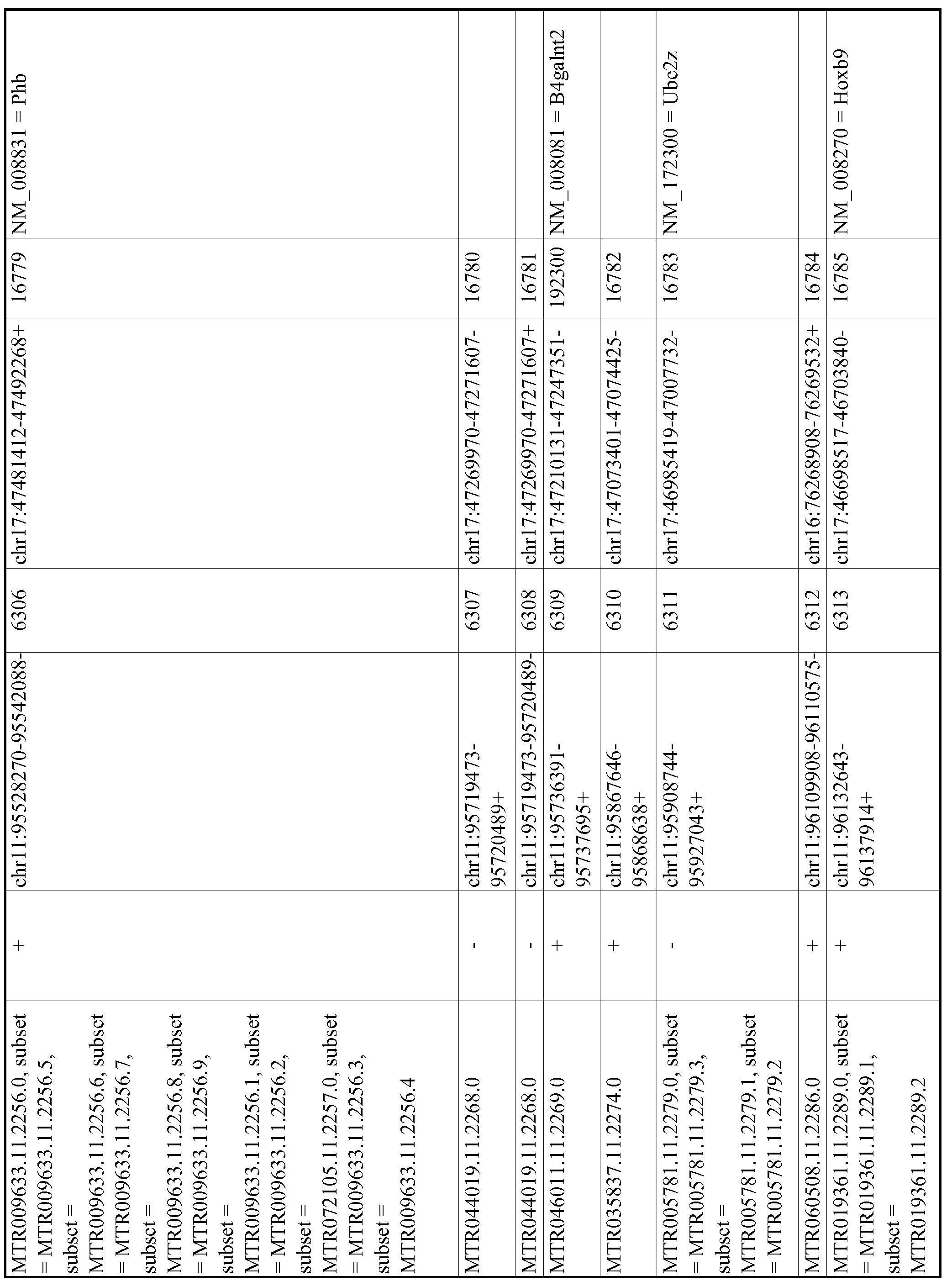 Figure imgf001133_0001