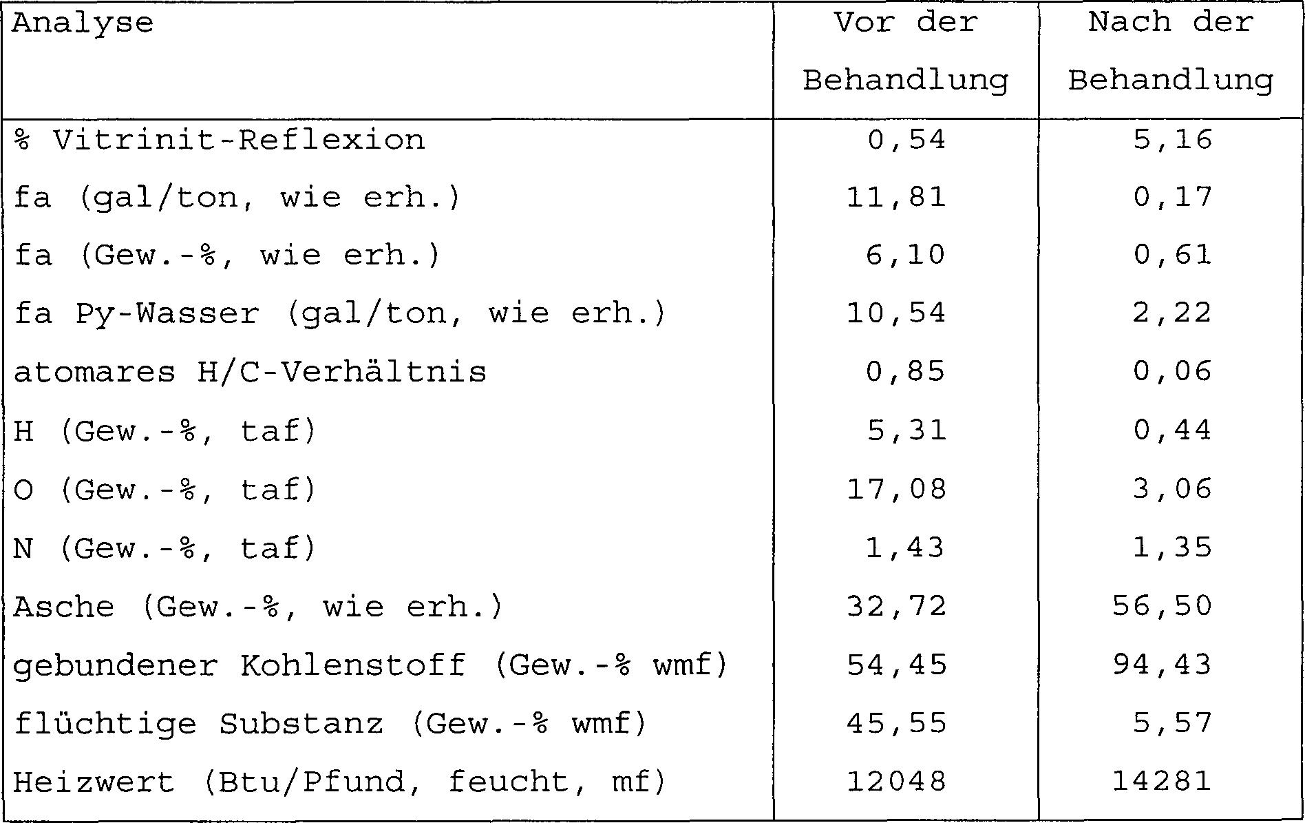 Geschwindigkeit Dating wellington 2015
