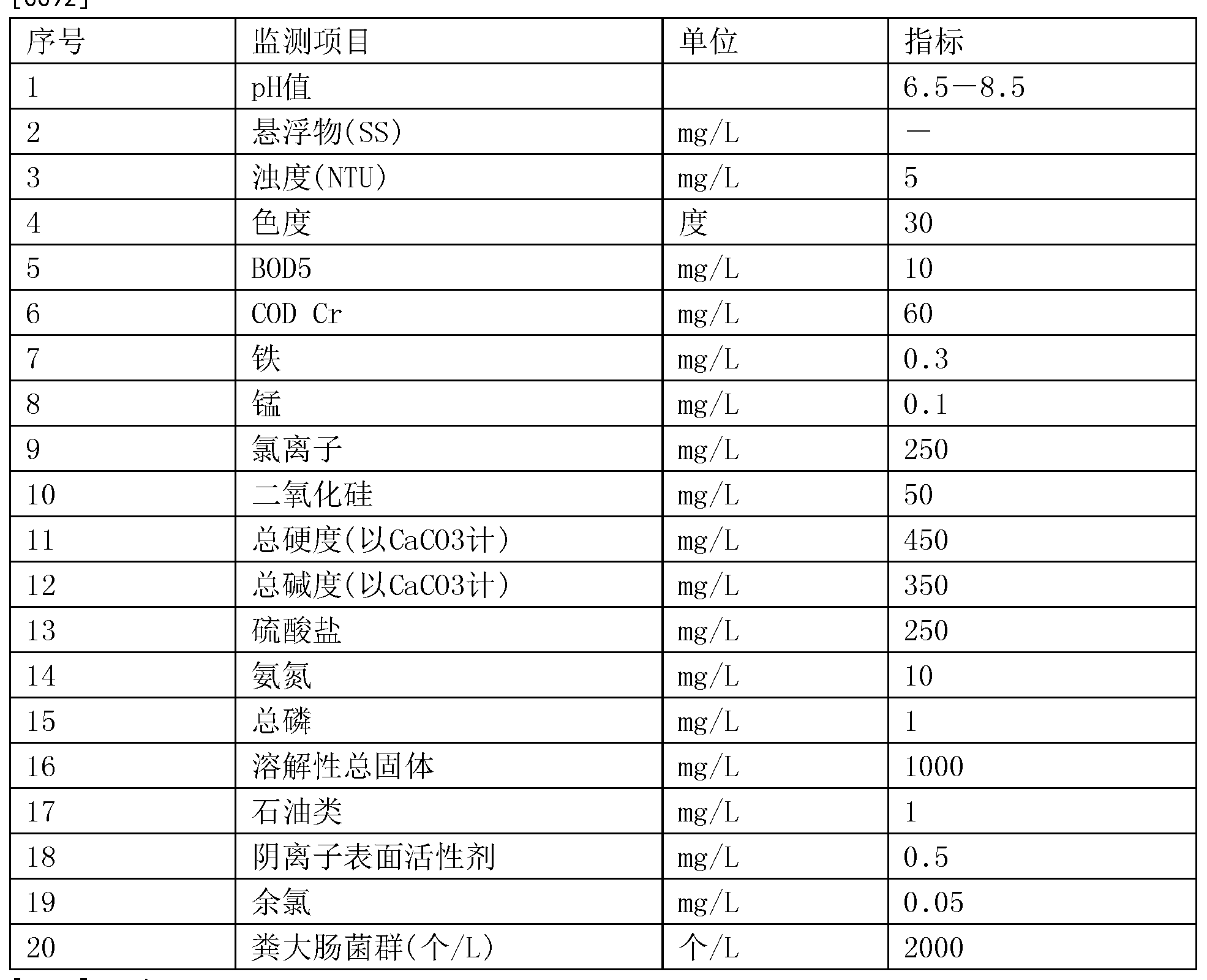 Figure CN105668678AD00111