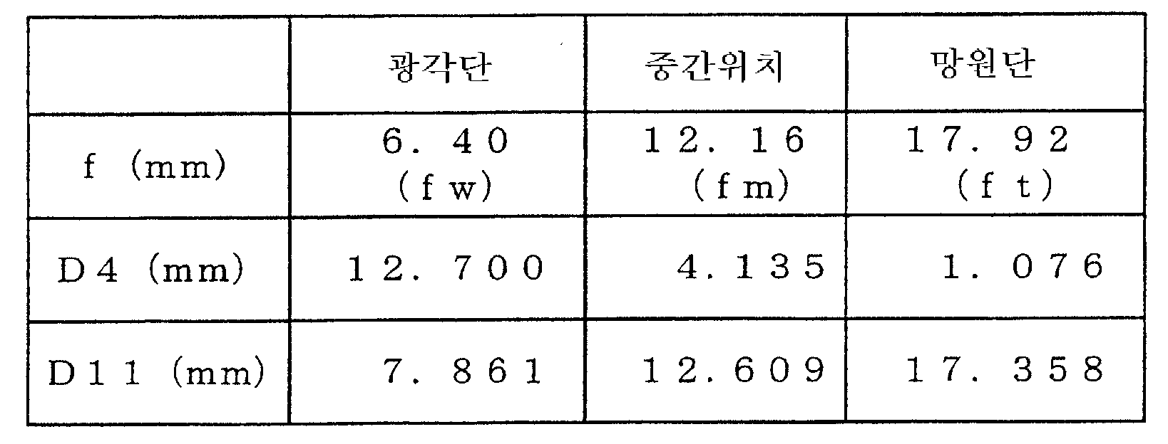 Figure 112005021782010-pat00024