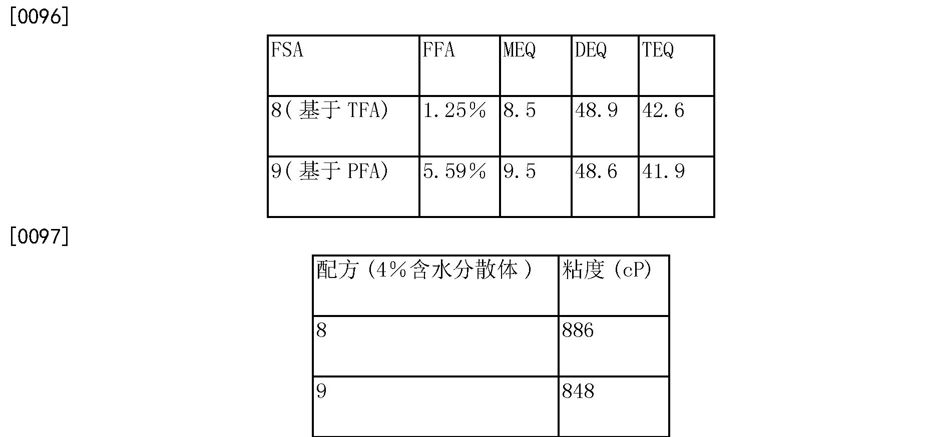 Figure CN105209589AD00131