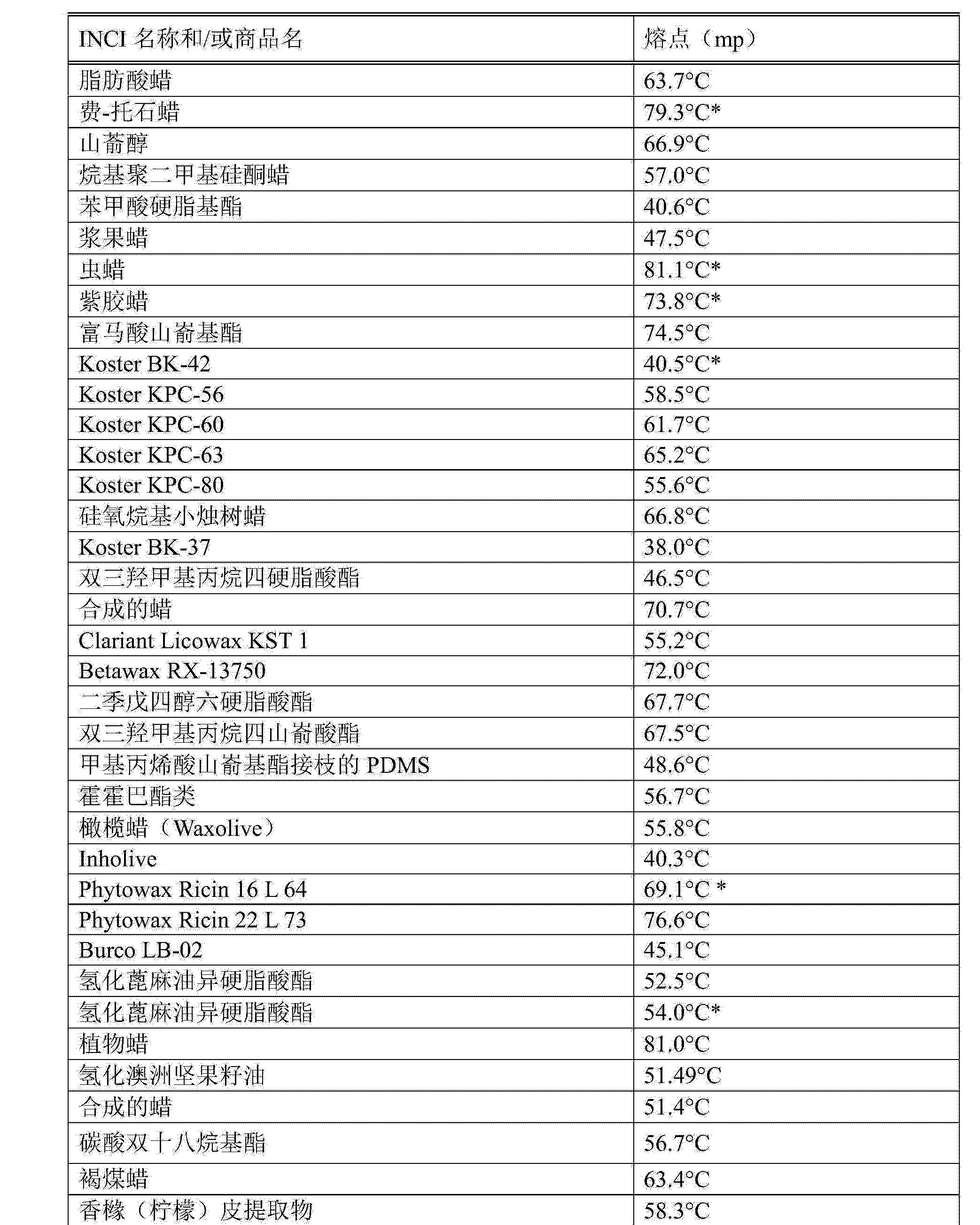 Figure CN104736203AD00121