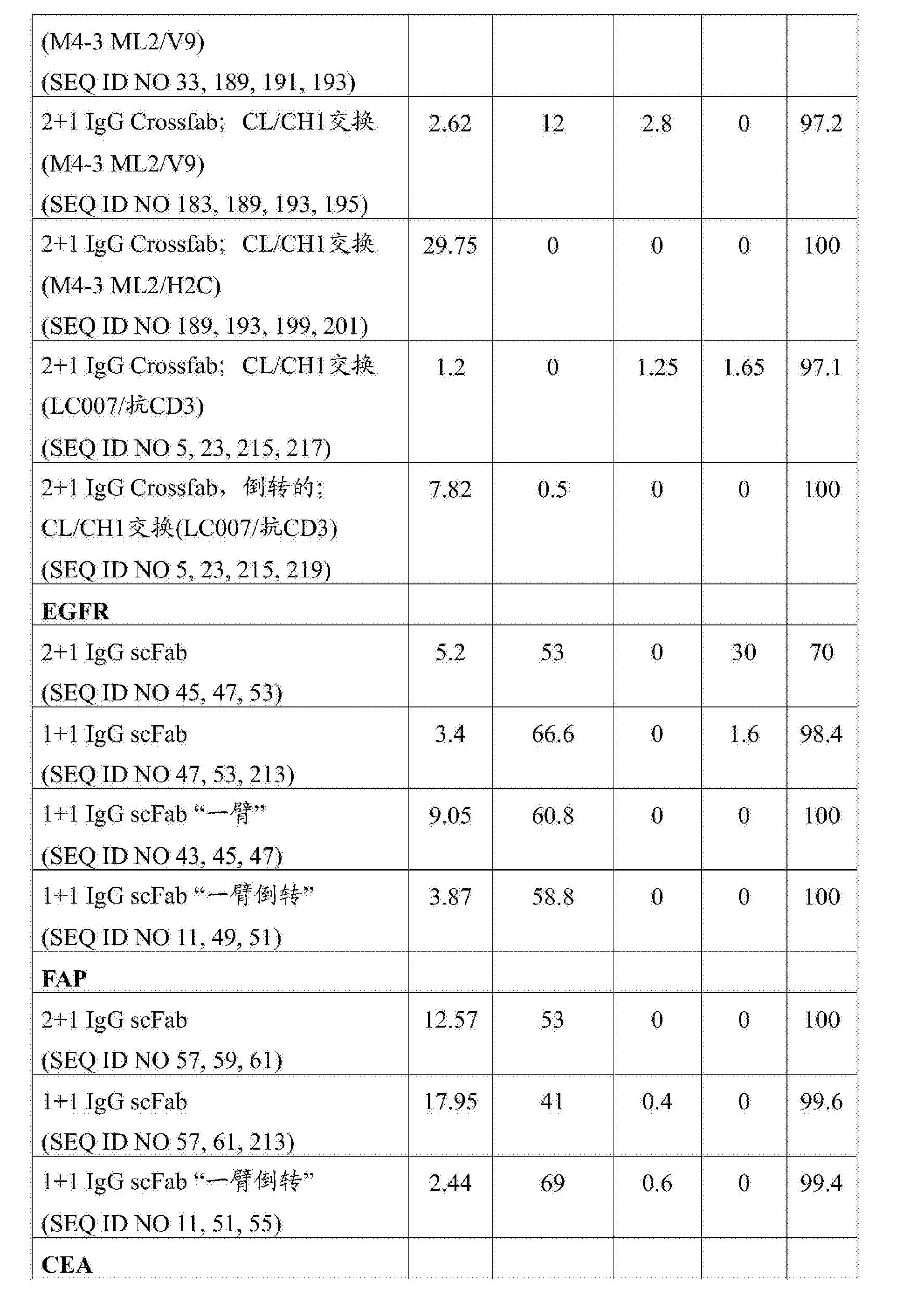Figure CN103748114BD00591