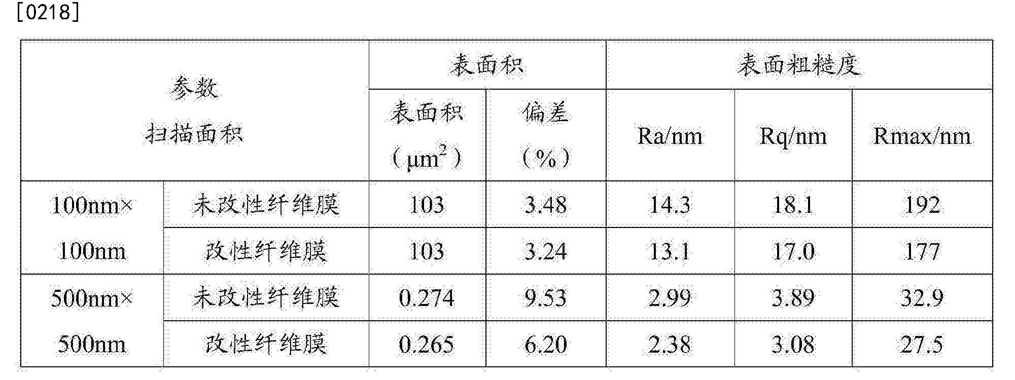 Figure CN103877634BD00161