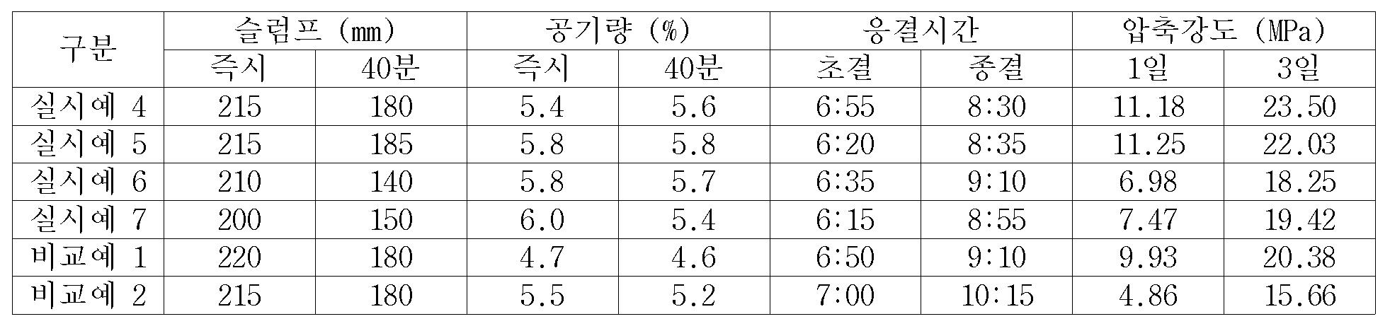 Figure 112013024466729-pat00010
