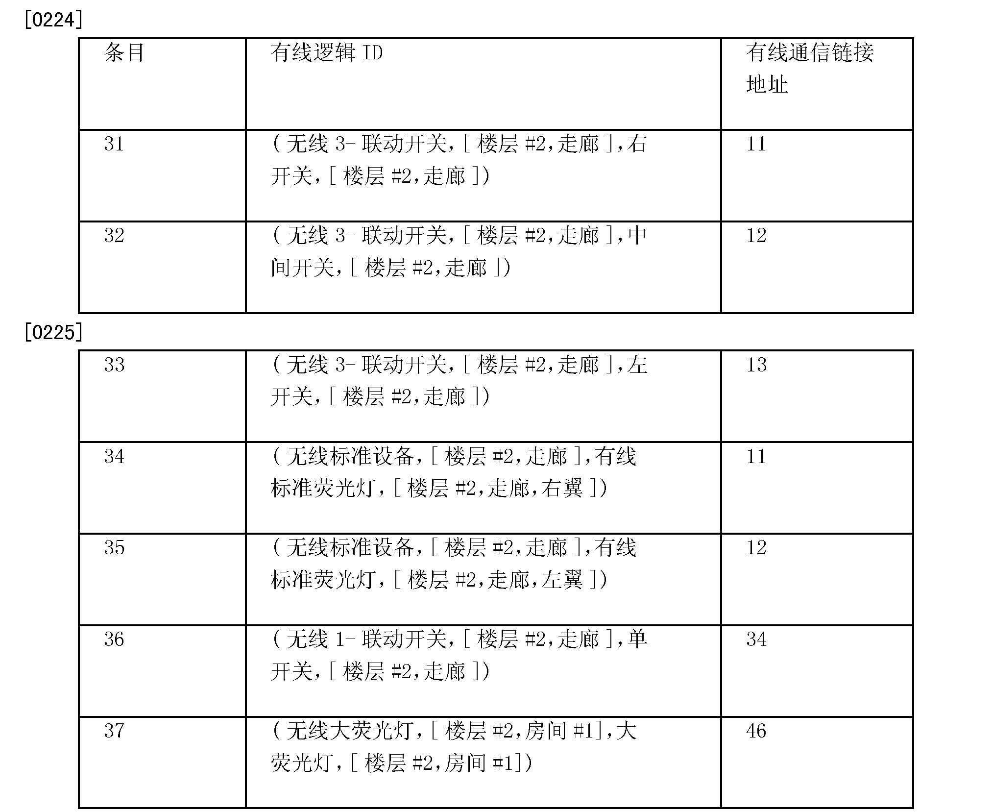 Figure CN101919290BD00211