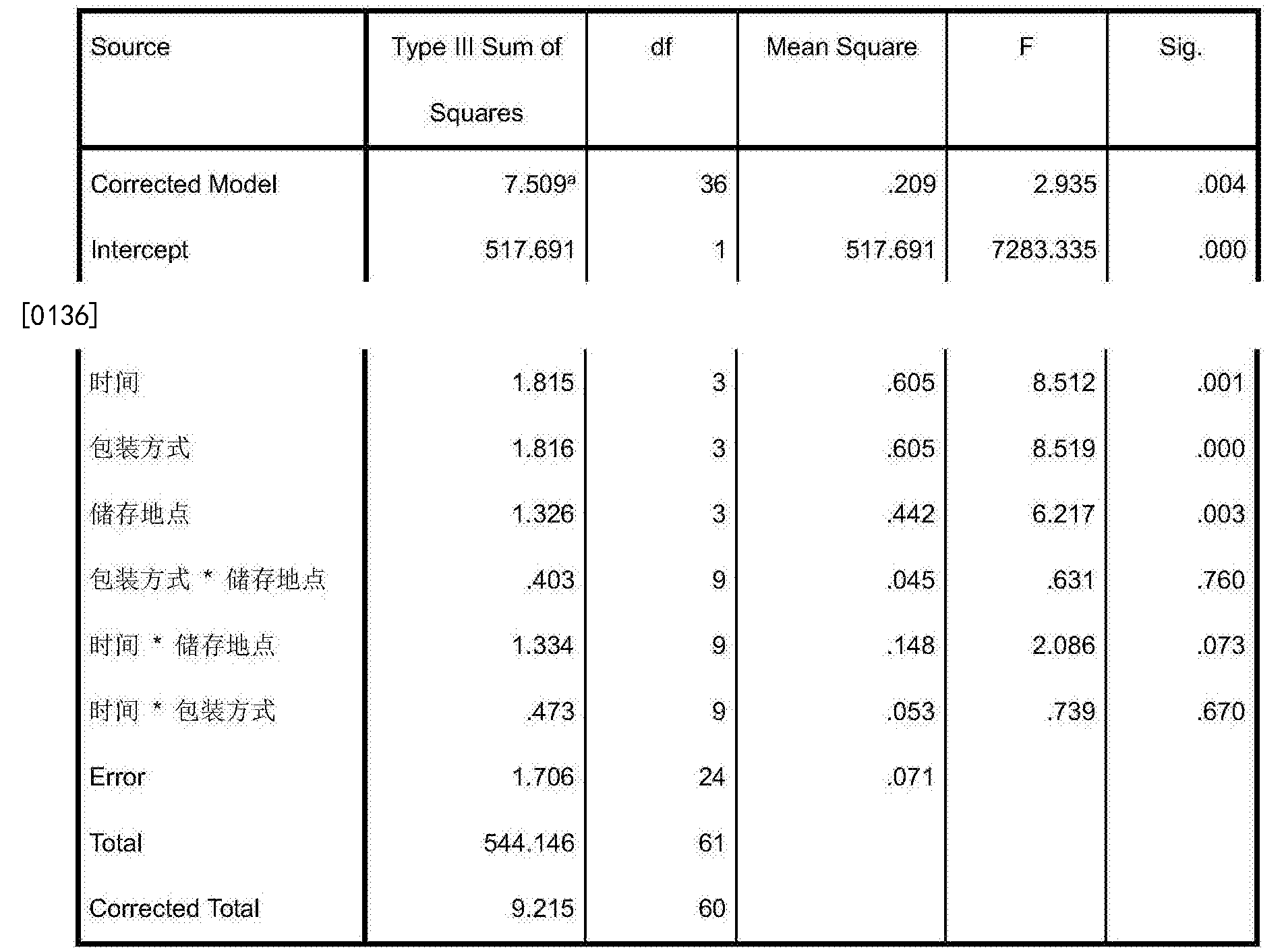 Figure CN106617274AD00191