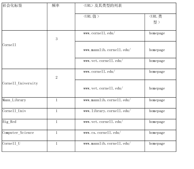 Figure CN101499062BD00101