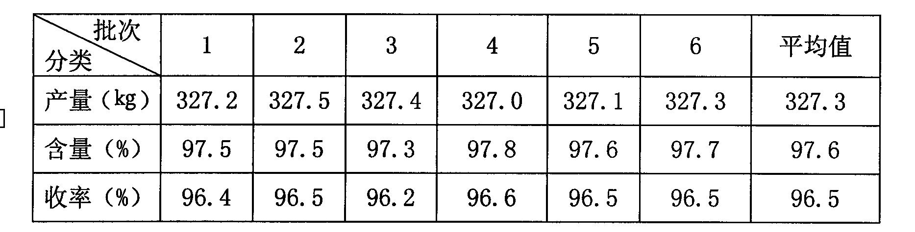 Figure CN102584802AD00052