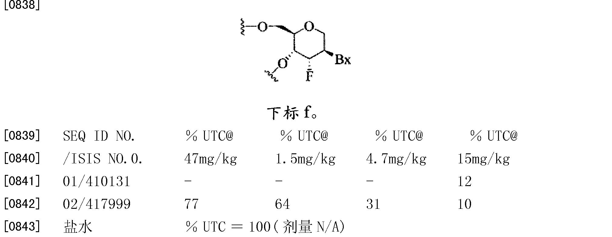 Figure CN101821277BD00982