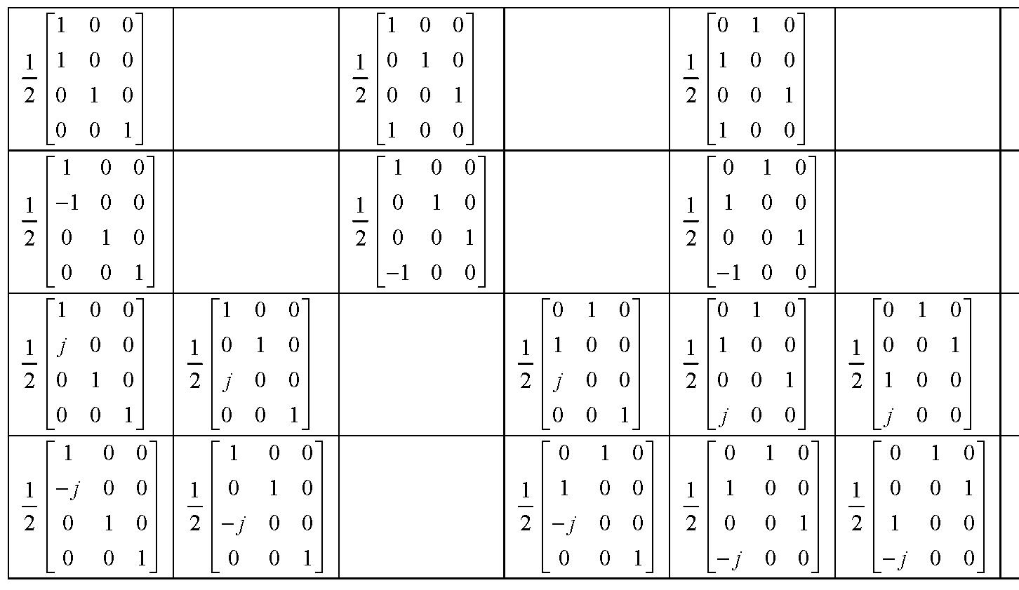 Figure 112010009825391-pat01168