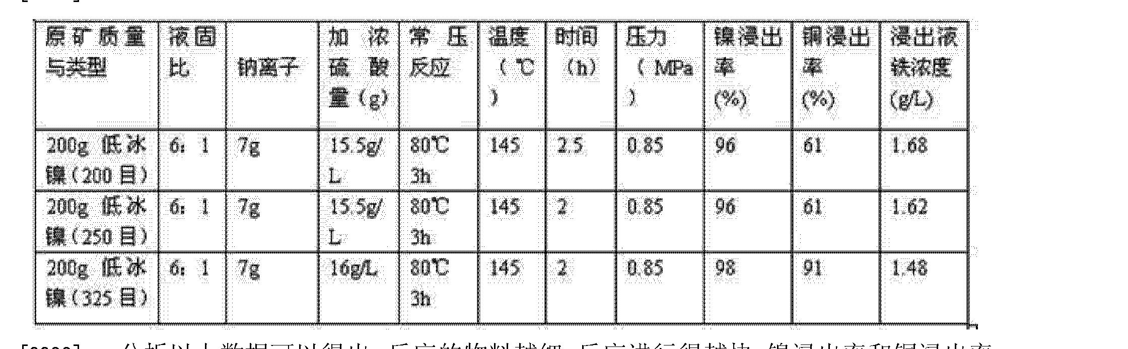 Figure CN102206834BD00093
