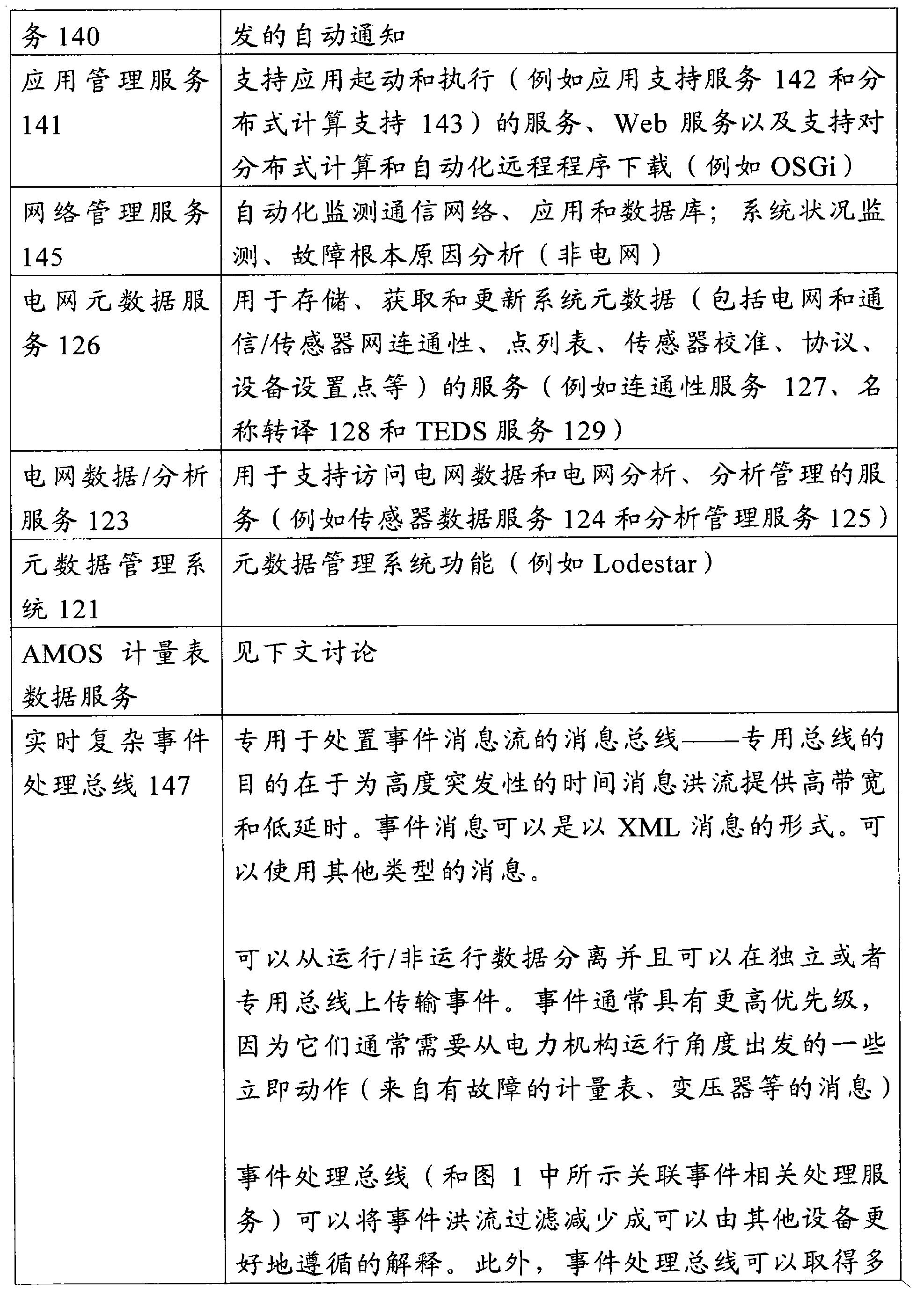 Figure CN102084569BD00121
