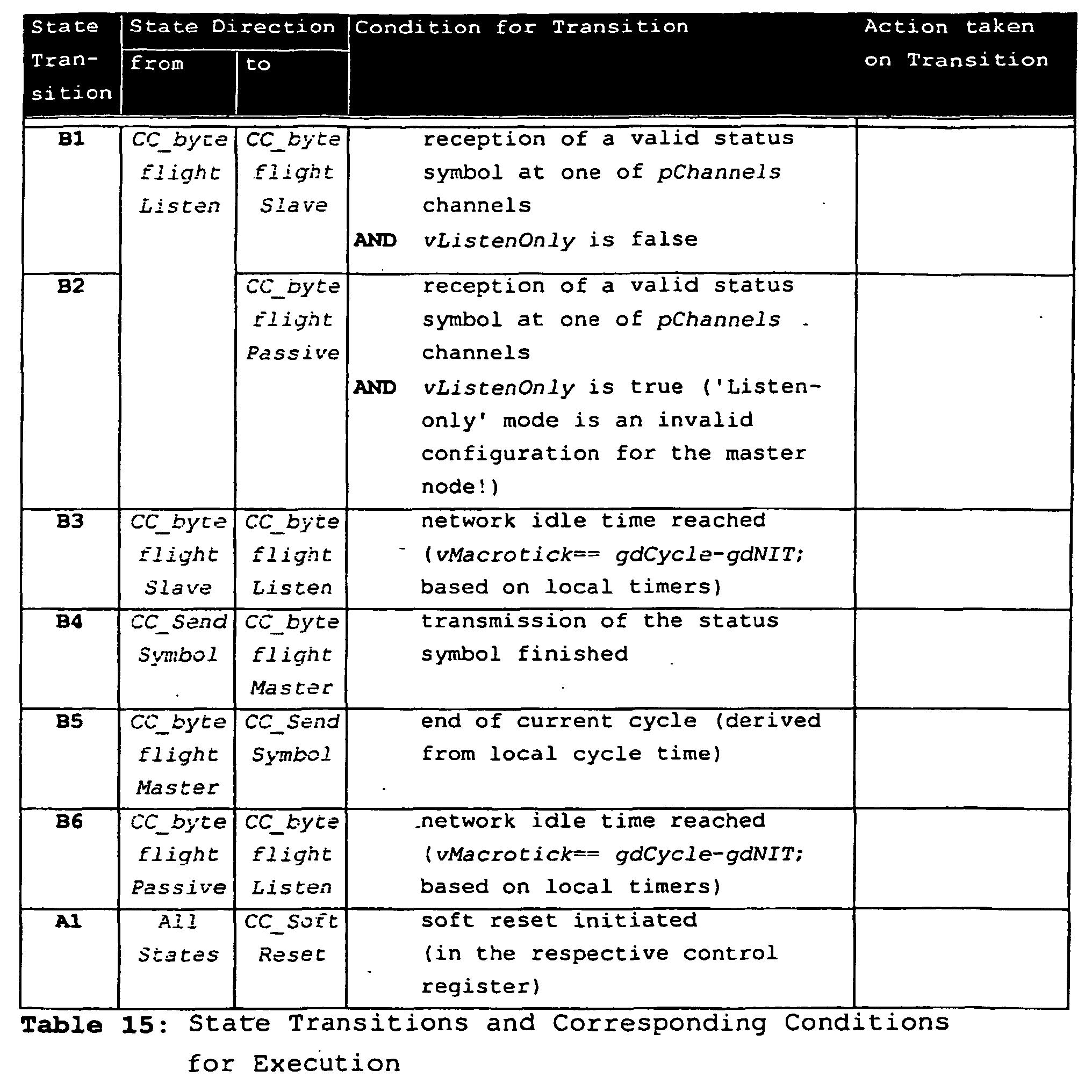 Figure 03210001