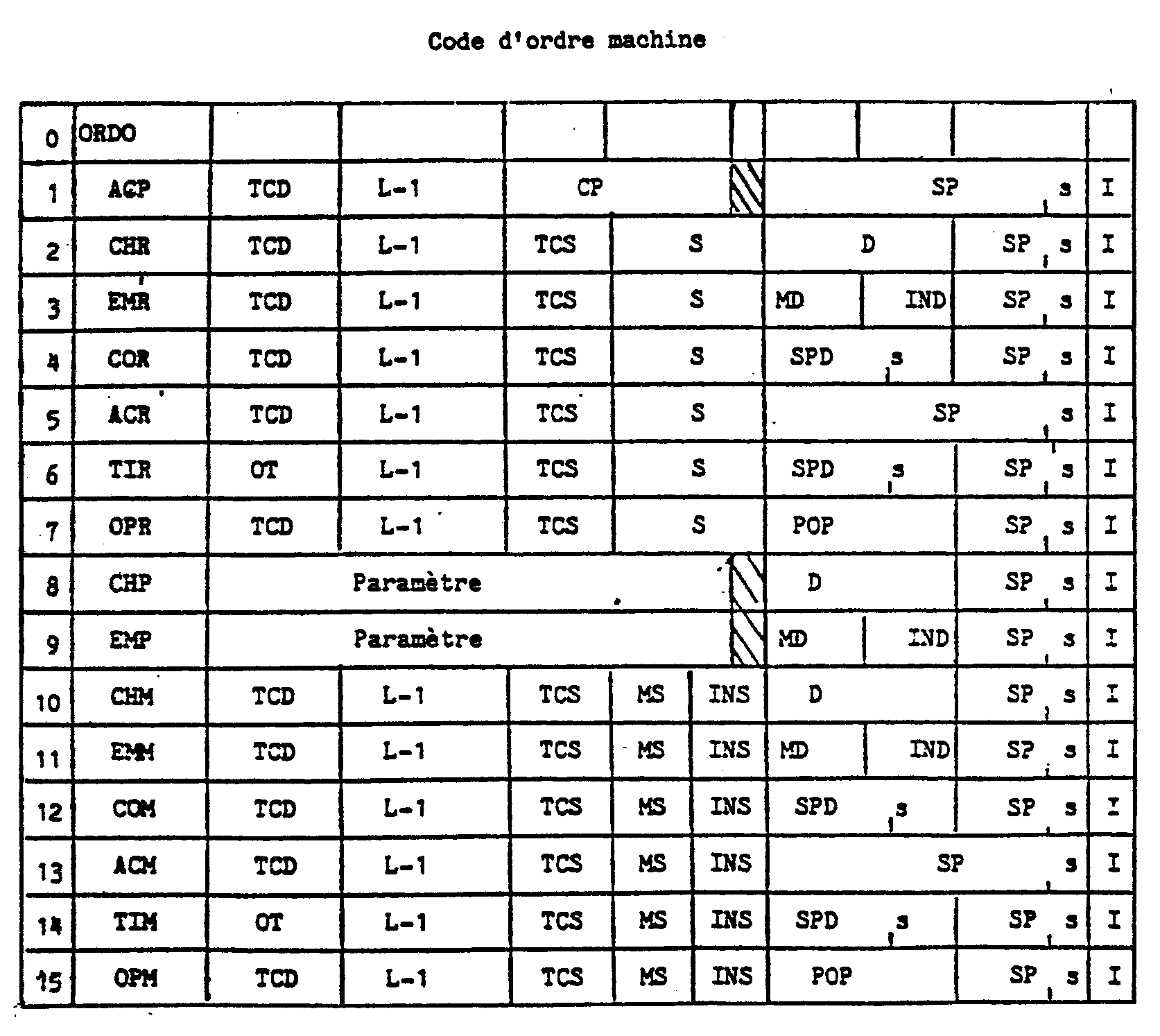 Ep0018911b1 Logic Unit For Message Control Google Patents