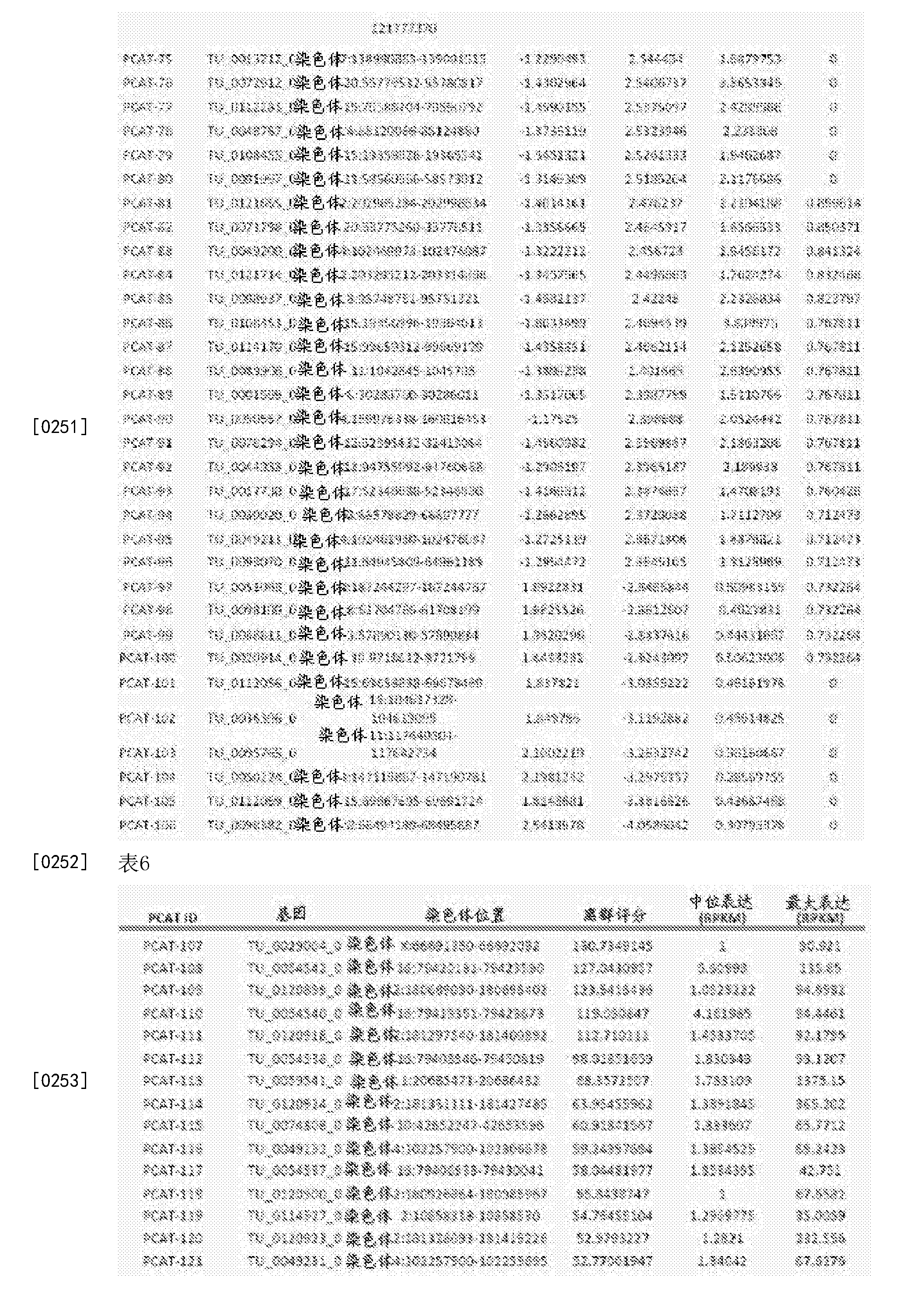 CN103403181B - ncRNA and its use - Google Patents