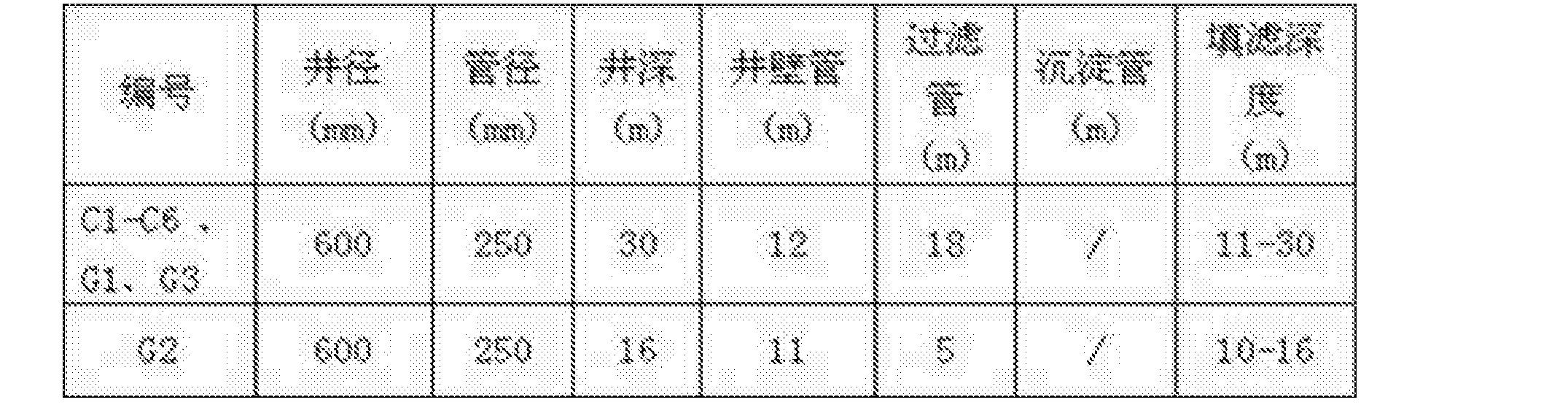 Figure CN107339108AD00101