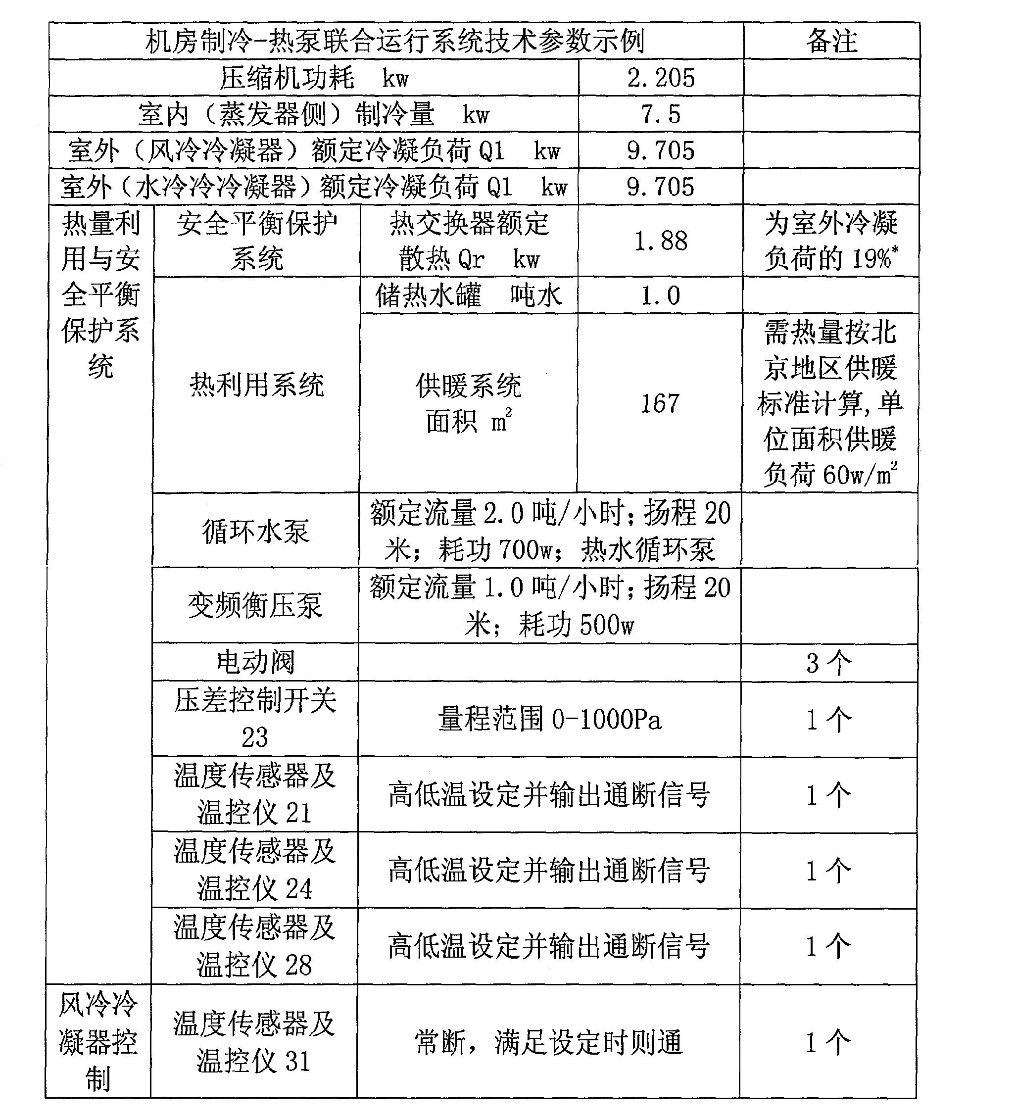 Figure CN101949613BD00081