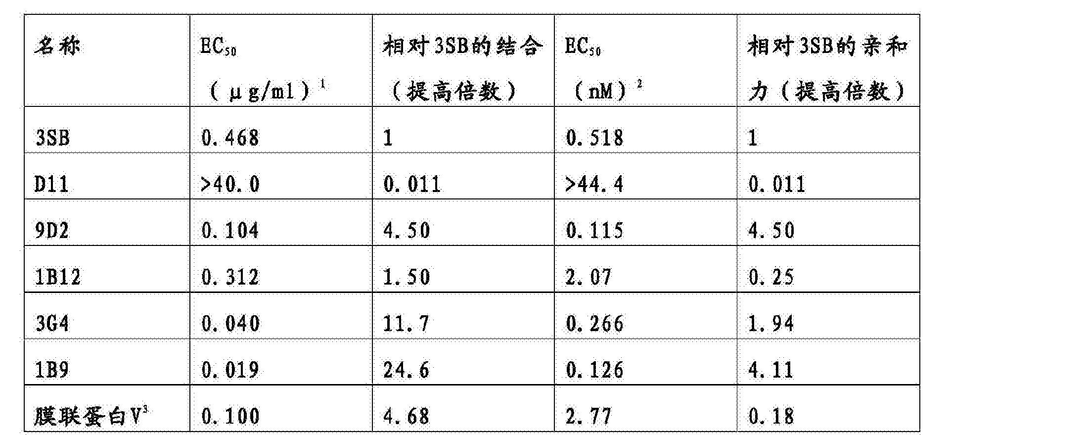 Figure CN104109209BD00991