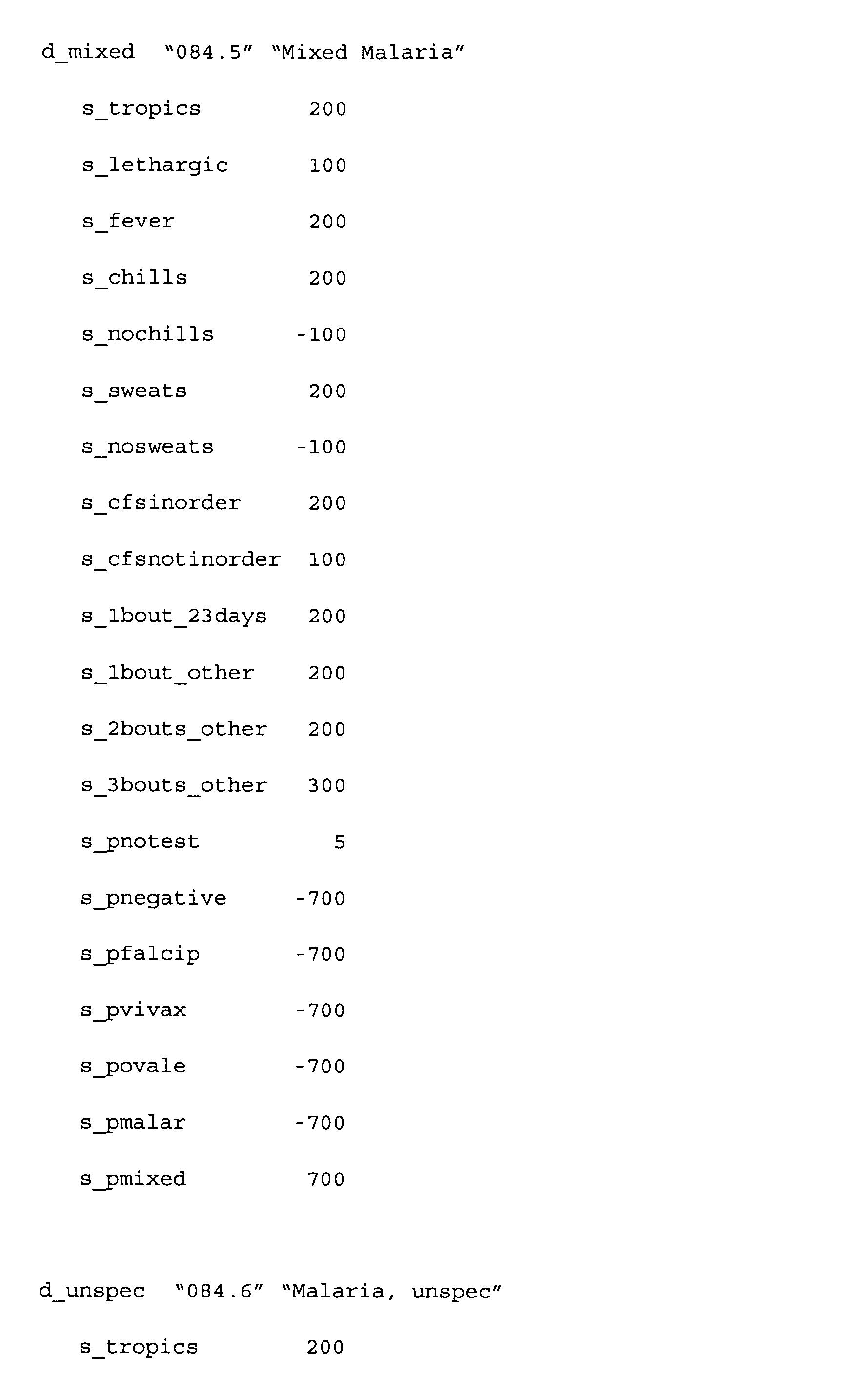 Figure US20040059200A1-20040325-P00005