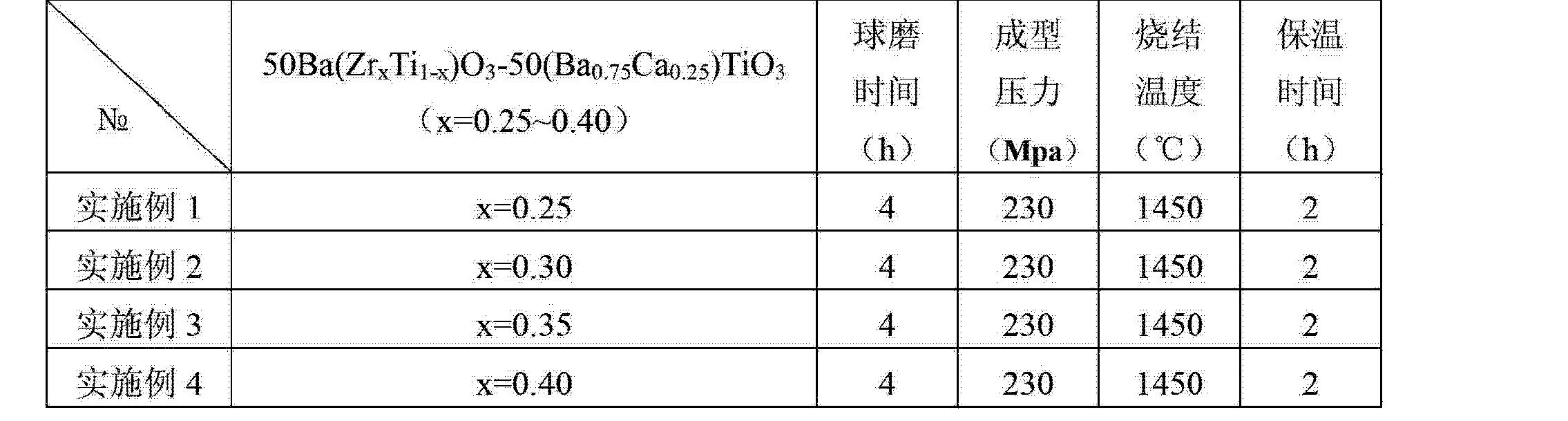 Figure CN102815938BD00061
