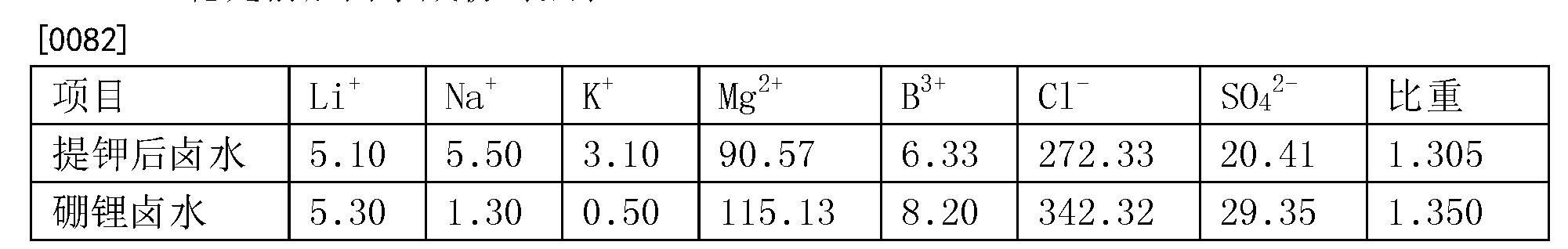 Figure CN105540619BD00101