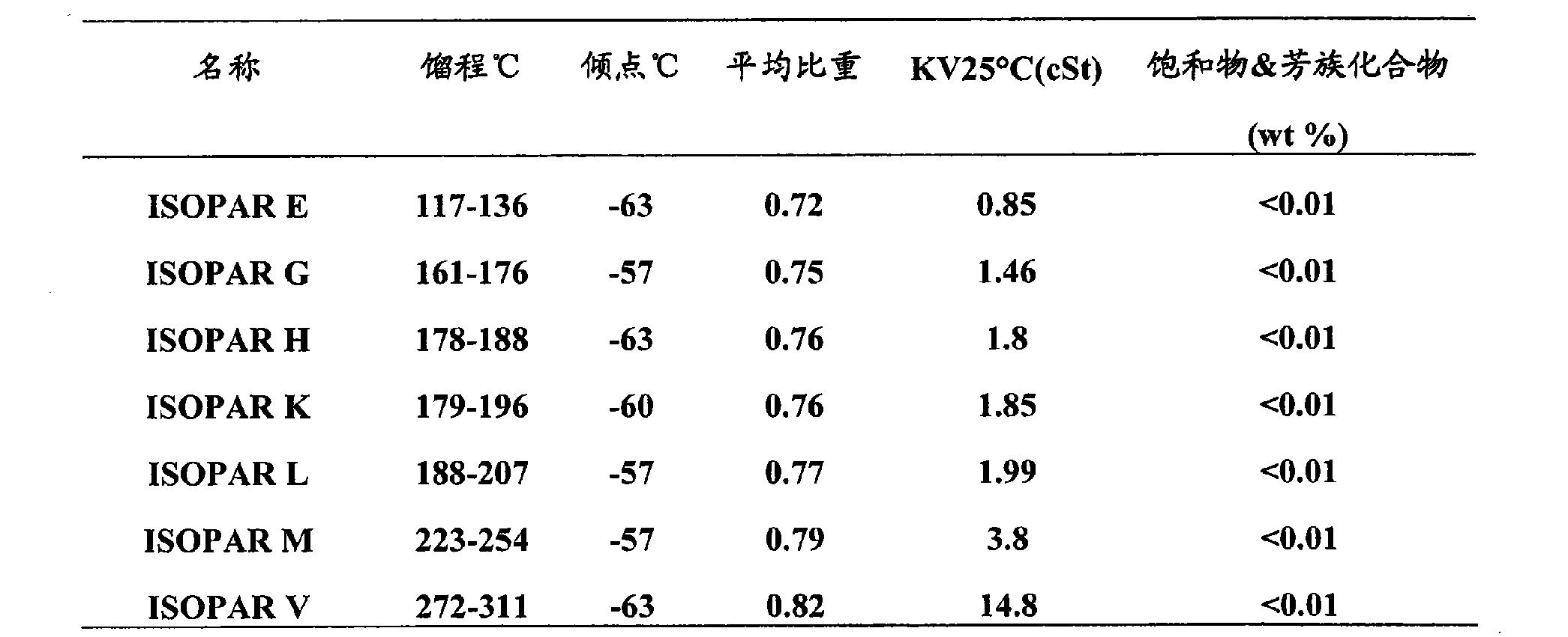 Figure CN101855250BD00901