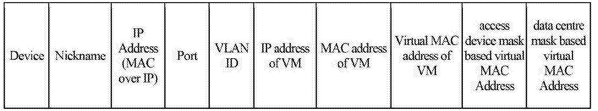 Figure CN103227843BD00111