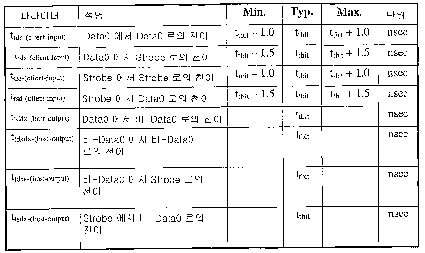 Figure 112006076661523-pct00017