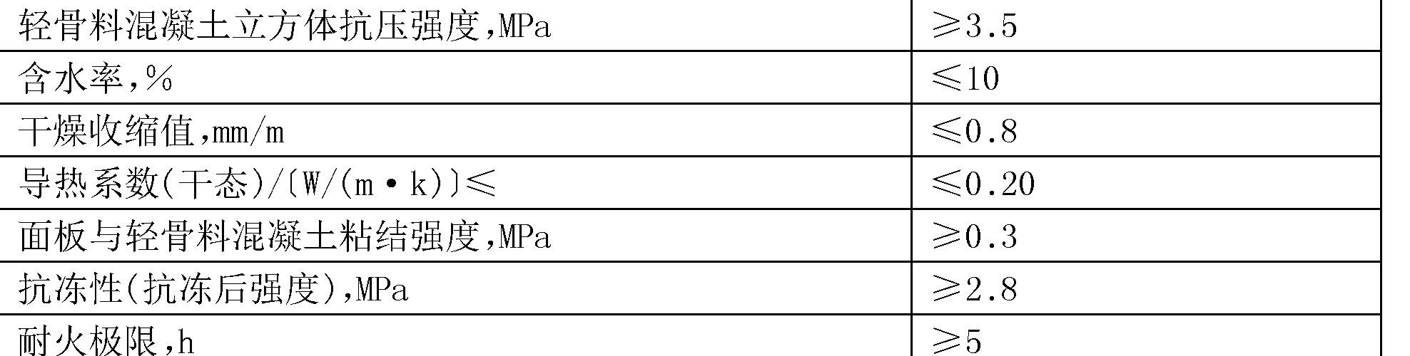 Figure CN104358341BD00101