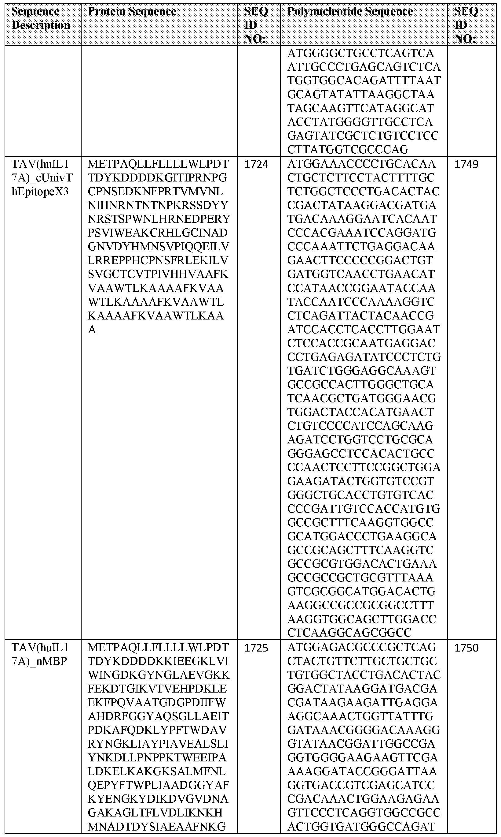 Figure imgf000431_0001