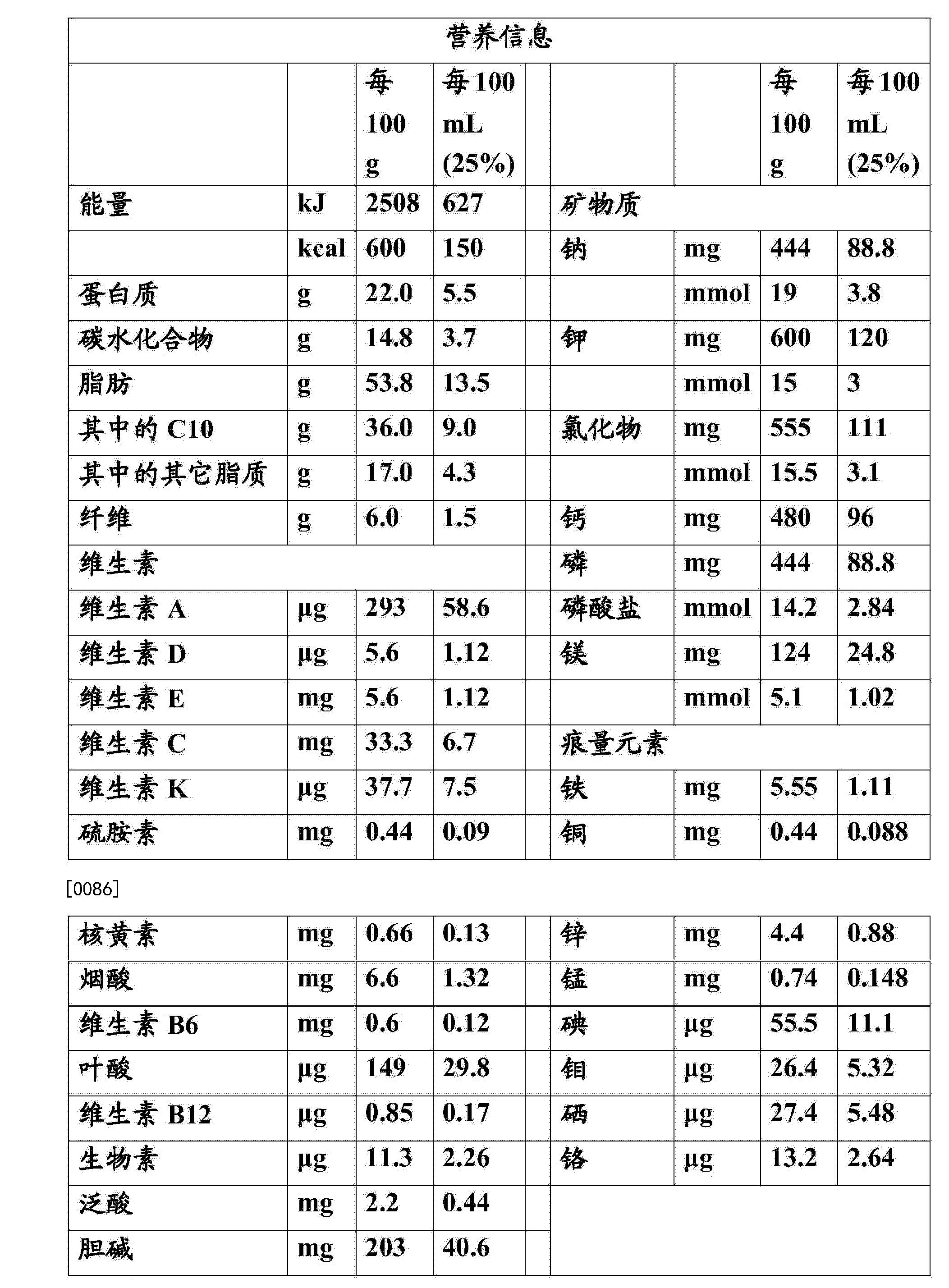 Figure CN104519880AD00121