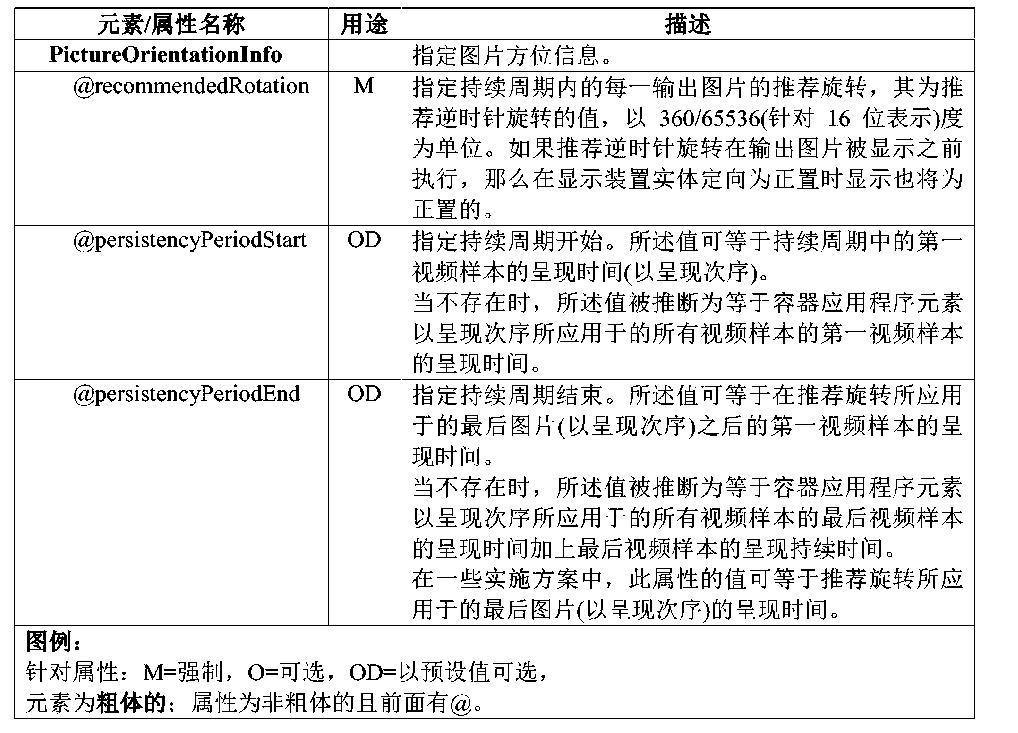 Figure CN104335590AD00191
