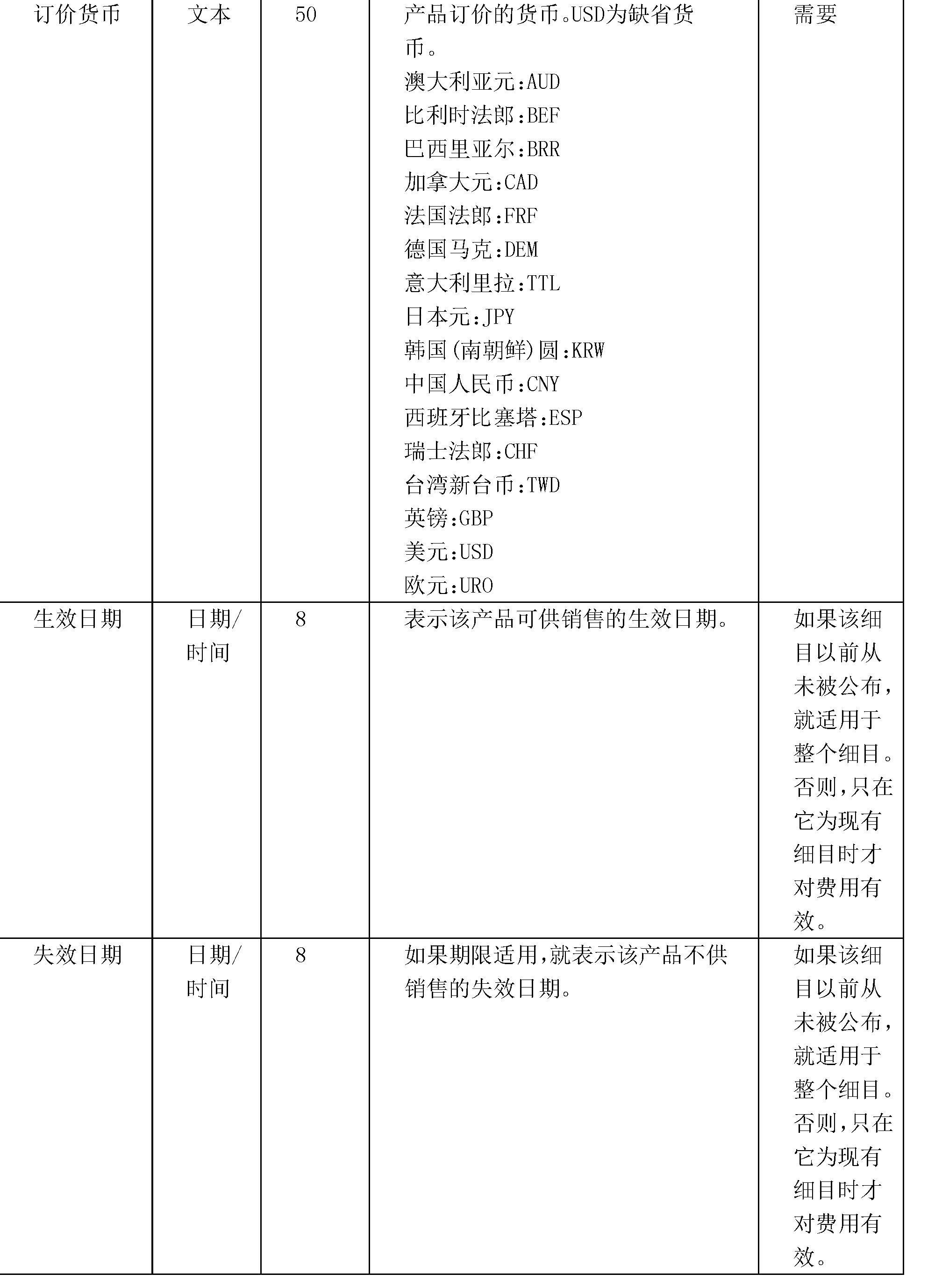 Figure CN101427273BD00341