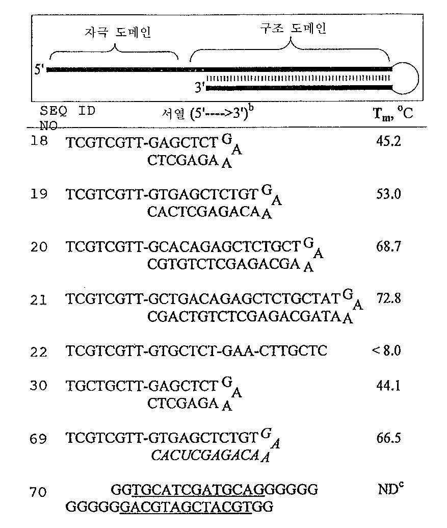 Figure 112005072530017-PCT00015